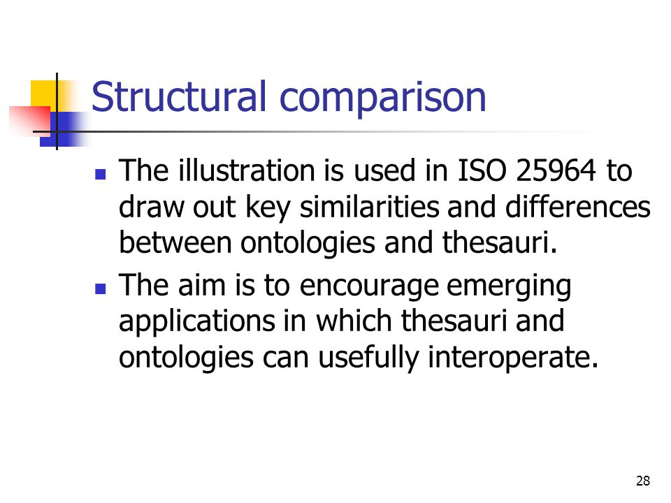 Structural comparison The illustration is used in ISO 25964 to draw out key similarities and differences between ontologies and thesauri. The aim is t