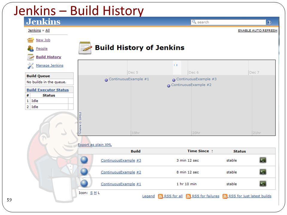 Jenkins – Build History 59