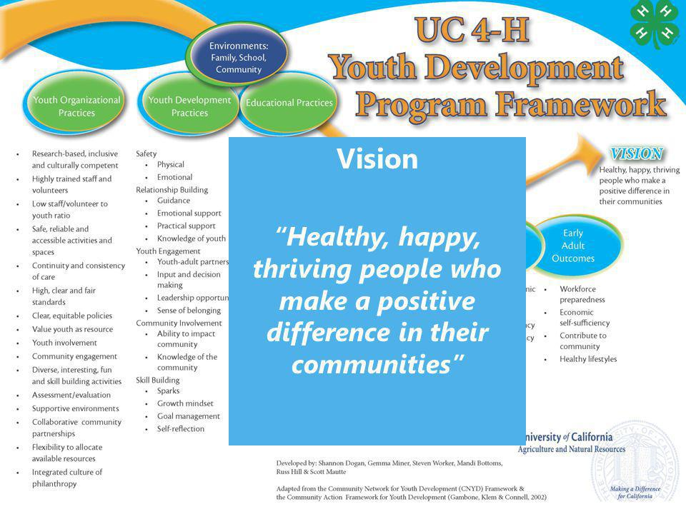 Vision Healthy, happy, thriving people who make a positive difference in their communities
