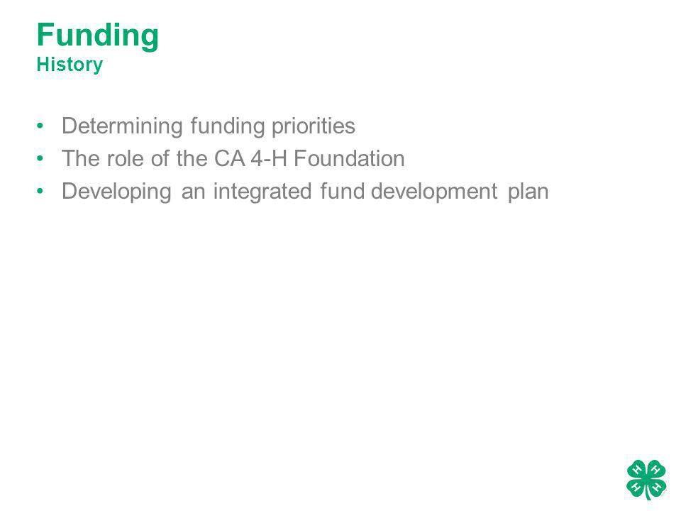 Funding History Determining funding priorities The role of the CA 4-H Foundation Developing an integrated fund development plan