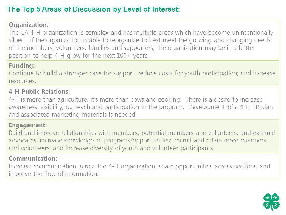 Organization: The CA 4-H organization is complex and has multiple areas which have become unintentionally siloed.