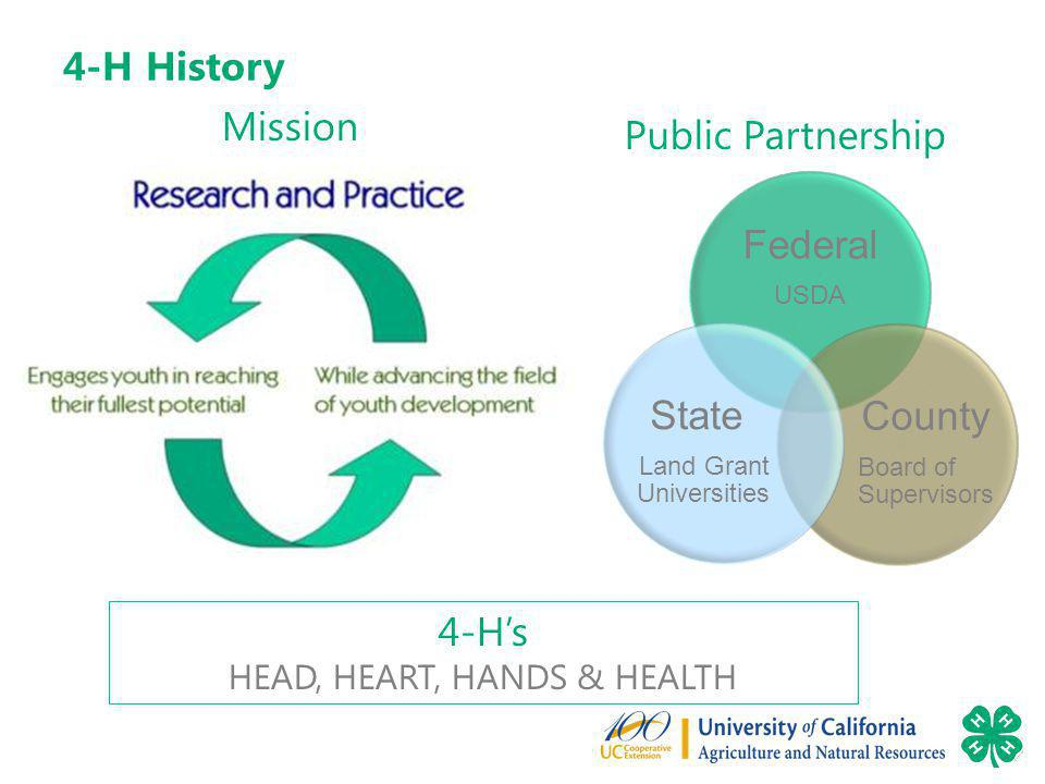 Mission 4-H History 4-Hs HEAD, HEART, HANDS & HEALTH Public Partnership Federal USDA County Board of Supervisors State Land Grant Universities