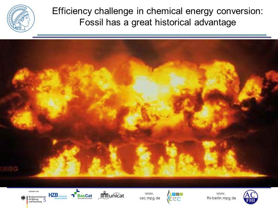 www. fhi-berlin.mpg.de www. cec.mpg.de 5 Efficiency challenge in chemical energy conversion: Fossil has a great historical advantage gasoline reacts v