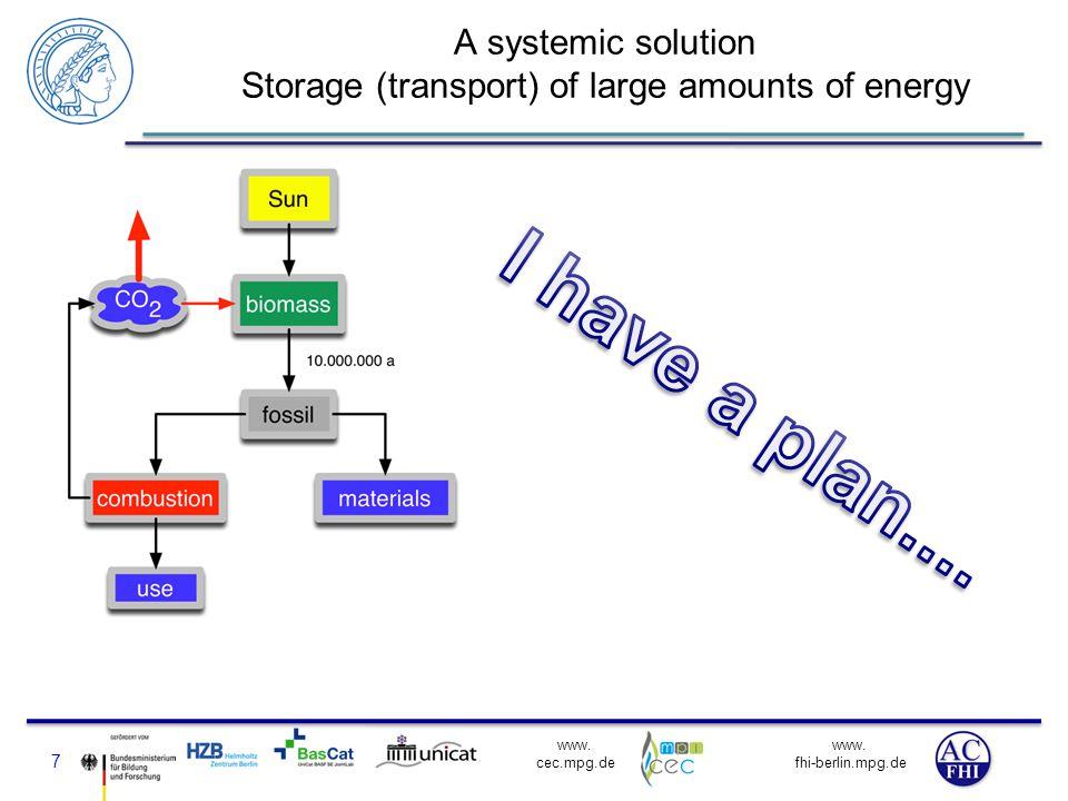 www. fhi-berlin.mpg.de www. cec.mpg.de A systemic solution Storage (transport) of large amounts of energy 7
