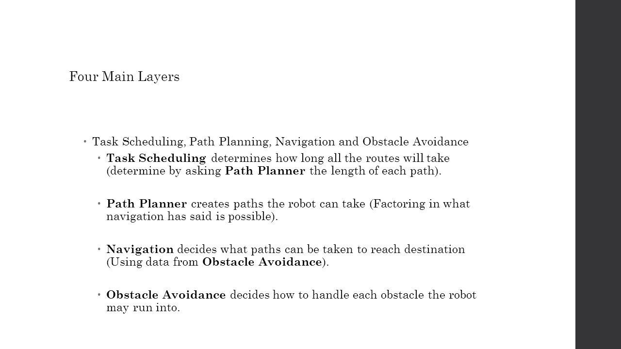 Four Main Layers Task Scheduling, Path Planning, Navigation and Obstacle Avoidance Task Scheduling determines how long all the routes will take (deter