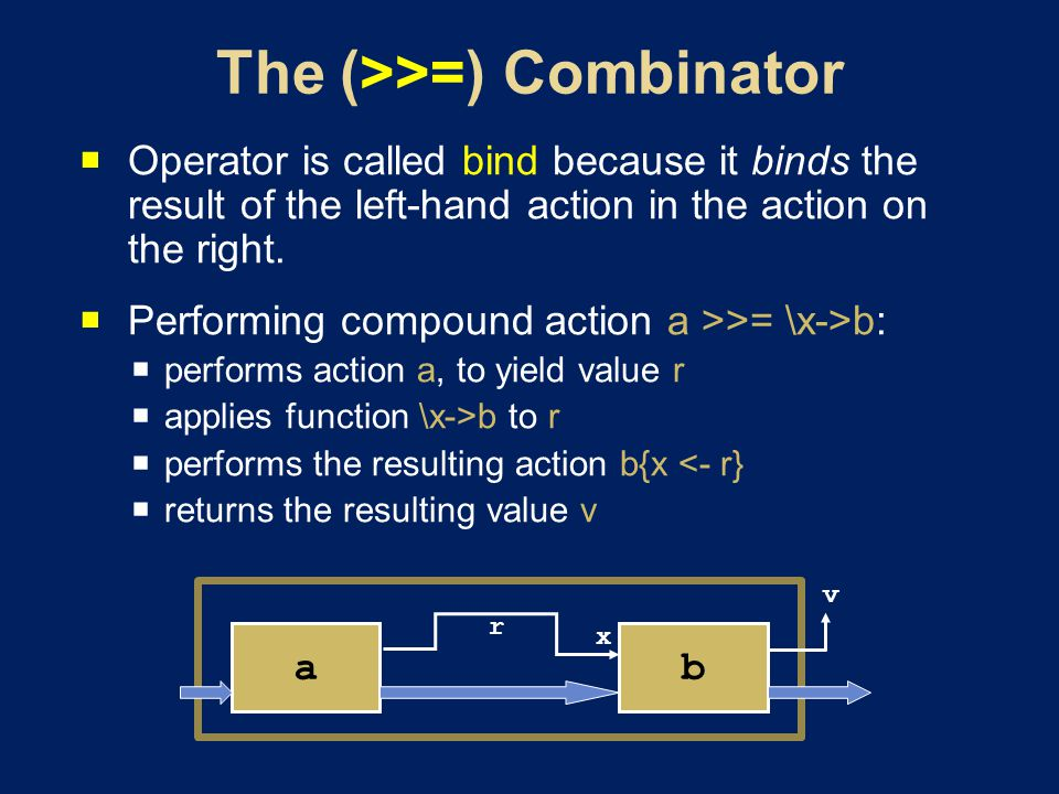 Operator is called bind because it binds the result of the left-hand action in the action on the right. Performing compound action a >>= \x->b: perfor