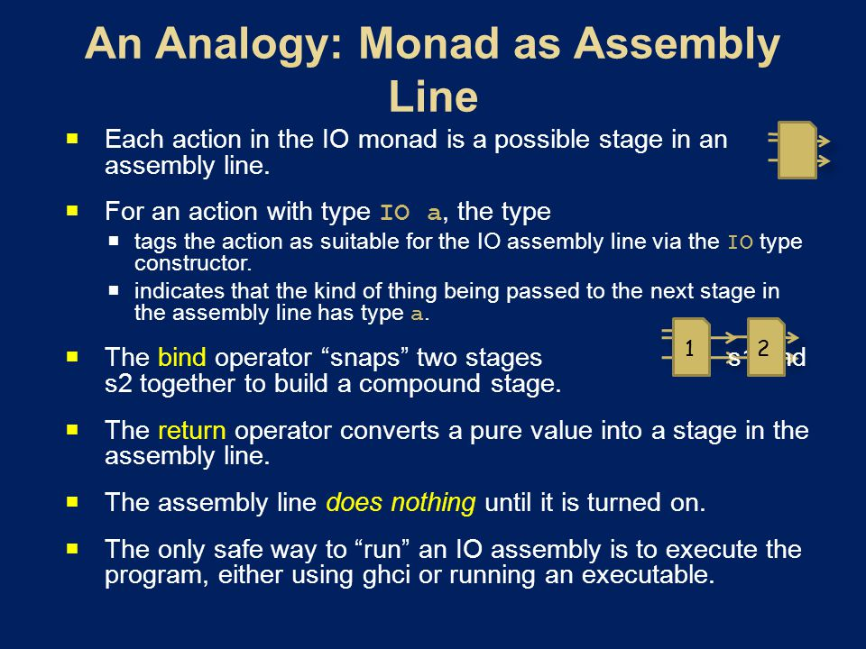 Each action in the IO monad is a possible stage in an assembly line.