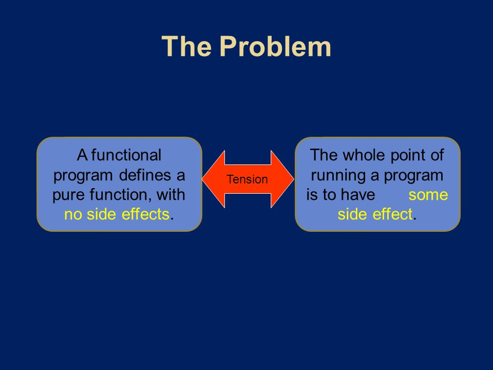 A functional program defines a pure function, with no side effects. The whole point of running a program is to have some side effect. Tension