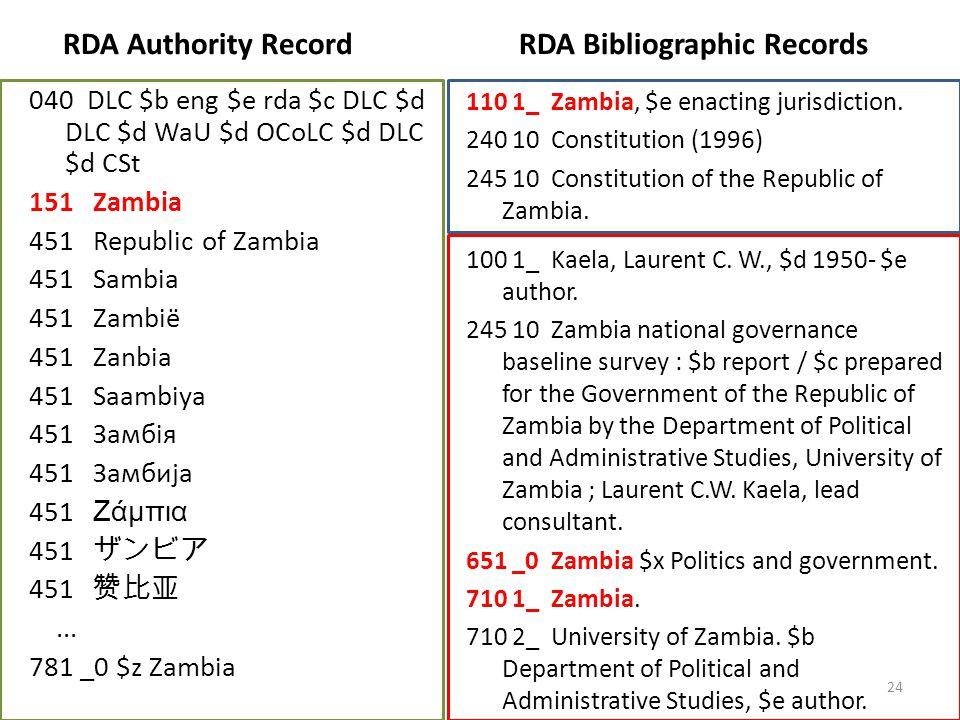 RDA Authority Record 040 DLC $b eng $e rda $c DLC $d DLC $d WaU $d OCoLC $d DLC $d CSt 151 Zambia 451 Republic of Zambia 451 Sambia 451 Zambië 451 Zanbia 451 Saambiya 451 Замбія 451 Замбија 451 Ζάμπια 451...