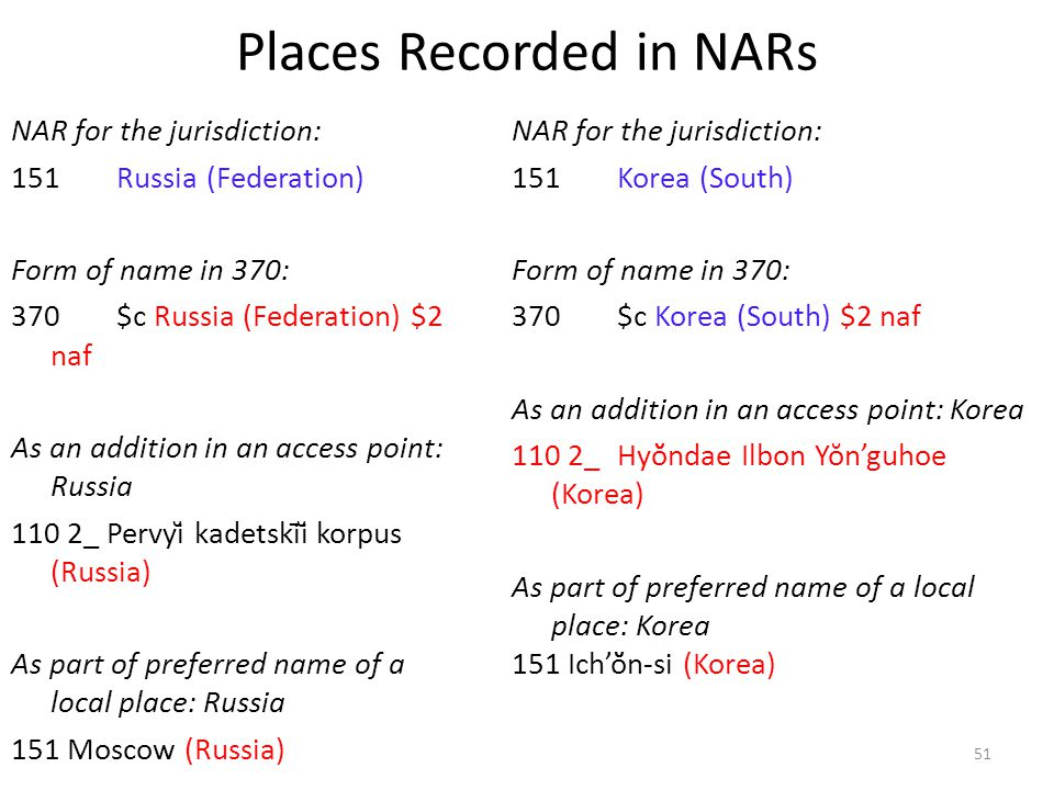 Places Recorded in NARs NAR for the jurisdiction: 151Russia (Federation) Form of name in 370: 370$c Russia (Federation) $2 naf As an addition in an access point: Russia 110 2_ Pervyĭ kadetskīĭ korpus (Russia) As part of preferred name of a local place: Russia 151 Moscow (Russia) NAR for the jurisdiction: 151Korea (South) Form of name in 370: 370$c Korea (South) $2 naf As an addition in an access point: Korea 110 2_Hyŏ̆ndae Ilbon Yŏnguhoe (Korea) As part of preferred name of a local place: Korea 151 Ichŏ̆n-si (Korea) 51