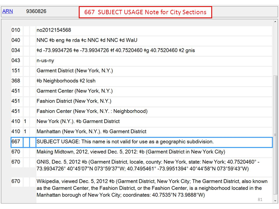 667 SUBJECT USAGE Note for City Sections 81