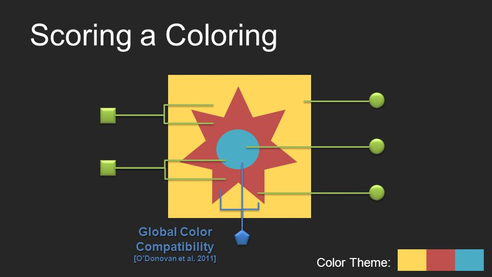 Color Theme: Global Color Compatibility [ODonovan et al. 2011]