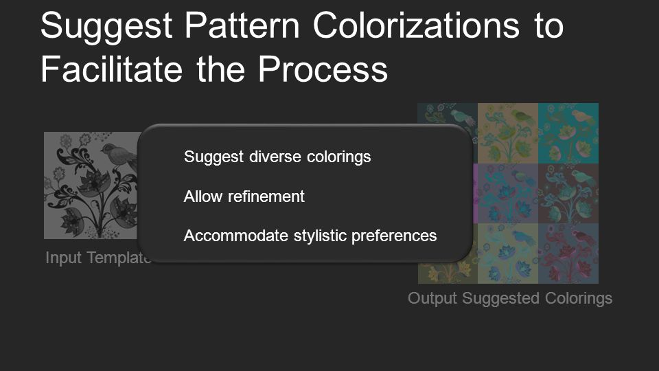Output Suggested Colorings Suggest Pattern Colorizations to Facilitate the Process .