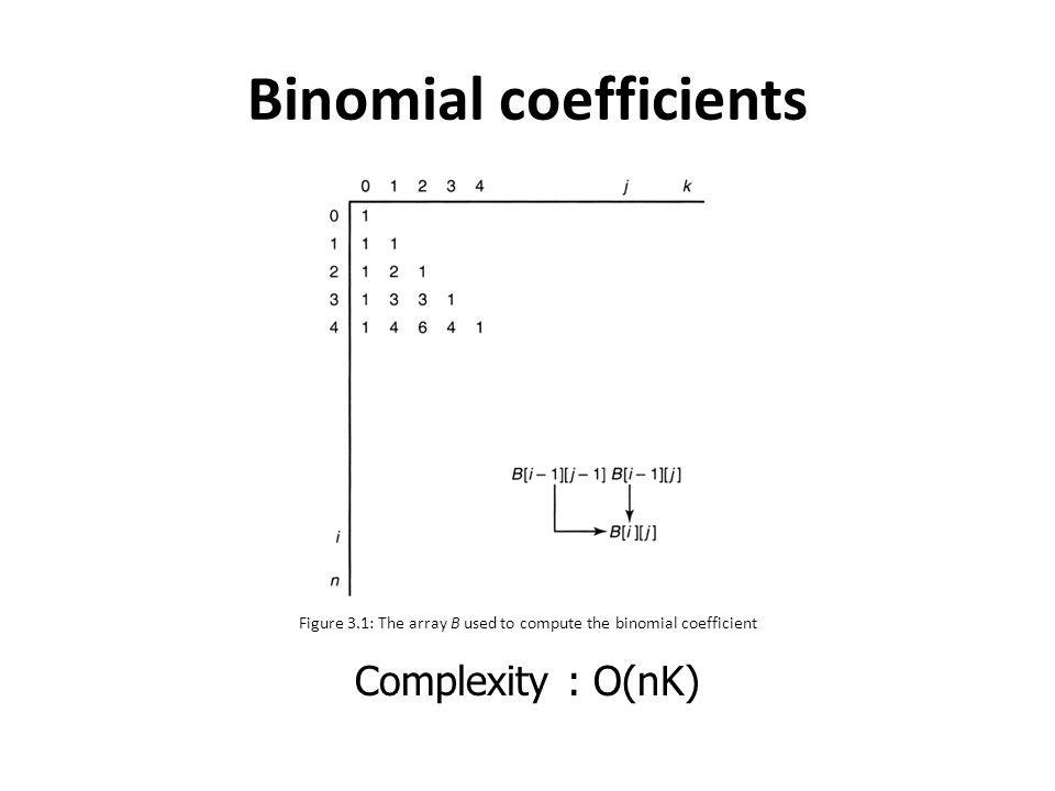 Binomial coefficients Figure 3.1: The array B used to compute the binomial coefficient Complexity : O(nK)