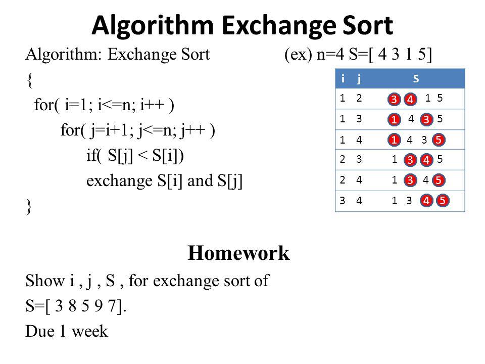 Algorithm Exchange Sort Algorithm: Exchange Sort (ex) n=4 S=[ 4 3 1 5] { for( i=1; i<=n; i++ ) for( j=i+1; j<=n; j++ ) if( S[j] < S[i]) exchange S[i]