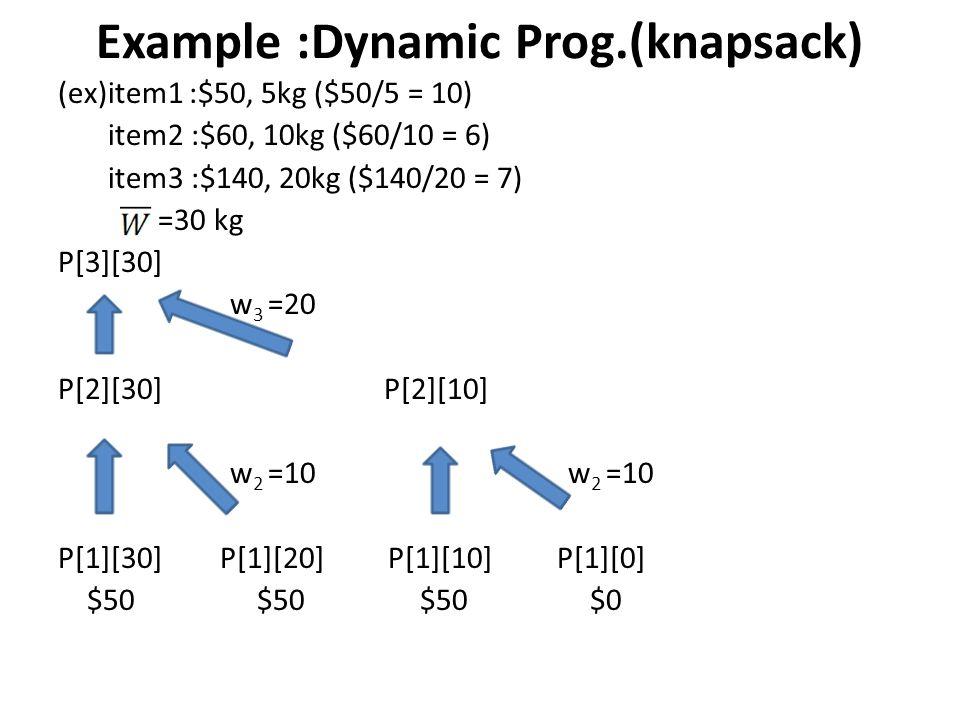 Example :Dynamic Prog.(knapsack) (ex)item1 :$50, 5kg ($50/5 = 10) item2 :$60, 10kg ($60/10 = 6) item3 :$140, 20kg ($140/20 = 7) =30 kg P[3][30] w 3 =2