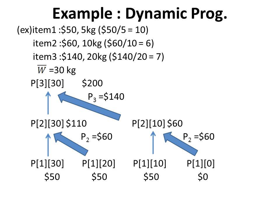 Example : Dynamic Prog. (ex)item1 :$50, 5kg ($50/5 = 10) item2 :$60, 10kg ($60/10 = 6) item3 :$140, 20kg ($140/20 = 7) =30 kg P[3][30] $200 P 3 =$140