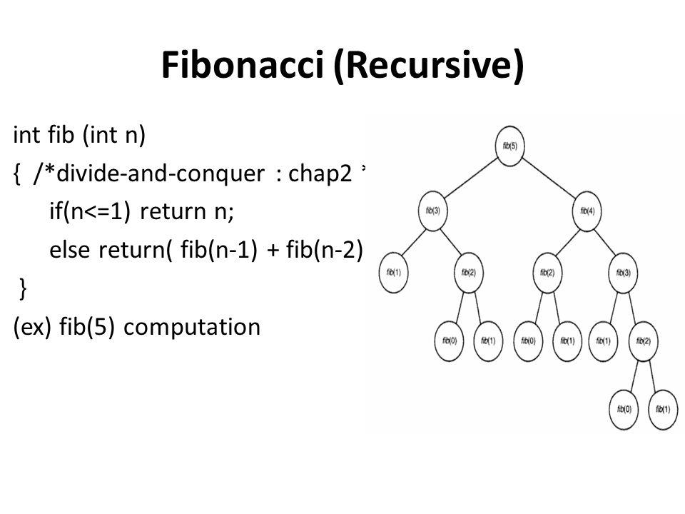 Fibonacci (Recursive) int fib (int n) { /*divide-and-conquer : chap2 */ if(n<=1) return n; else return( fib(n-1) + fib(n-2) ); } (ex) fib(5) computati