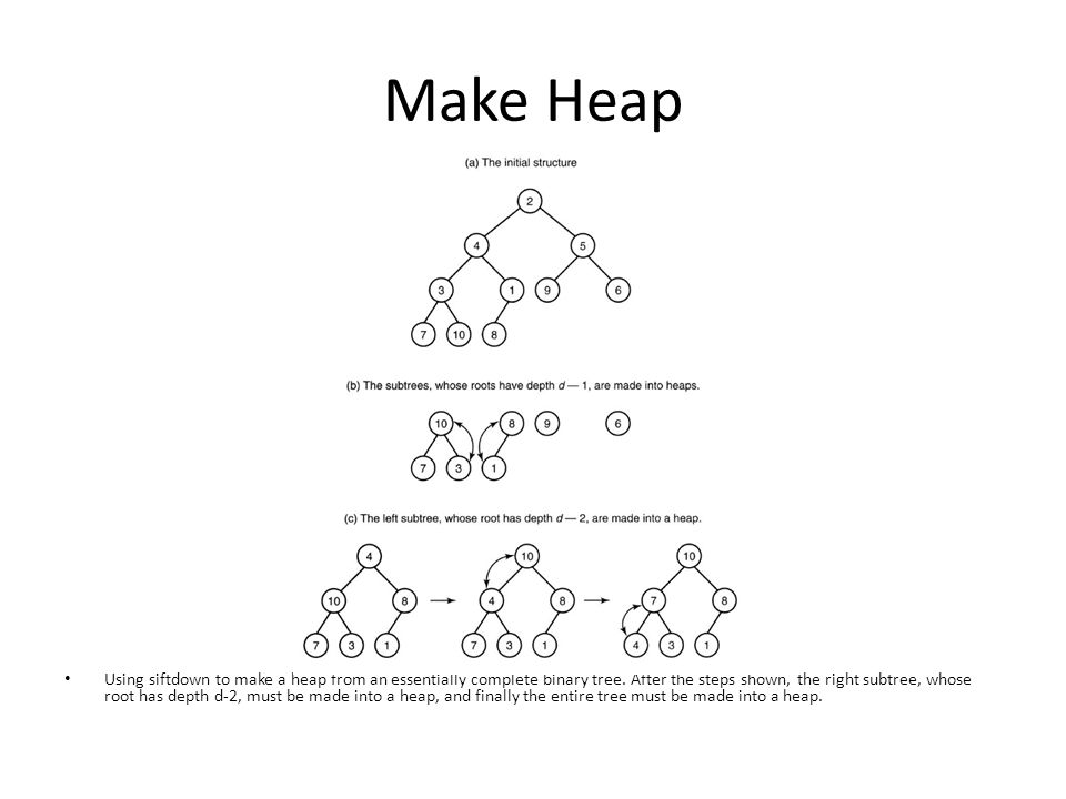 Make Heap Using siftdown to make a heap from an essentially complete binary tree. After the steps shown, the right subtree, whose root has depth d-2,