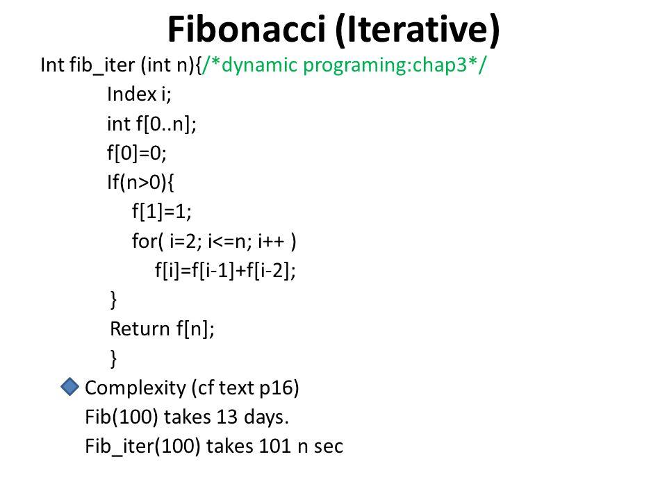 Fibonacci (Iterative) Int fib_iter (int n){/*dynamic programing:chap3*/ Index i; int f[0..n]; f[0]=0; If(n>0){ f[1]=1; for( i=2; i<=n; i++ ) f[i]=f[i-