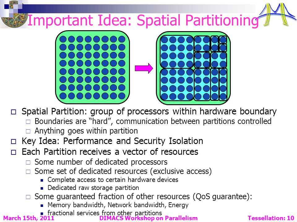 Important Idea: Spatial Partitioning Spatial Partition: group of processors within hardware boundary Boundaries are hard, communication between partitions controlled Anything goes within partition Key Idea: Performance and Security Isolation Each Partition receives a vector of resources Some number of dedicated processors Some set of dedicated resources (exclusive access) Complete access to certain hardware devices Dedicated raw storage partition Some guaranteed fraction of other resources (QoS guarantee): Memory bandwidth, Network bandwidth, Energy fractional services from other partitions DIMACS Workshop on Parallelism Tessellation: 10 March 15th, 2011