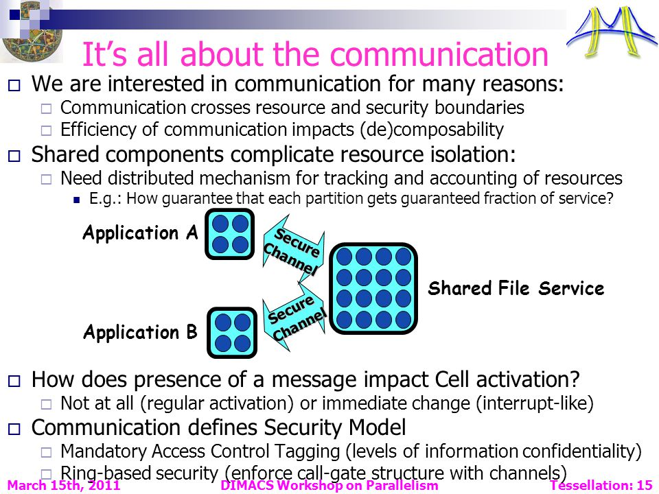 Its all about the communication We are interested in communication for many reasons: Communication crosses resource and security boundaries Efficiency of communication impacts (de)composability Shared components complicate resource isolation: Need distributed mechanism for tracking and accounting of resources E.g.: How guarantee that each partition gets guaranteed fraction of service.