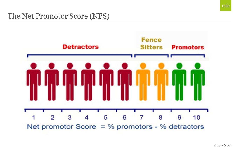 © Unic - Seite 10 The Net Promotor Score (NPS)