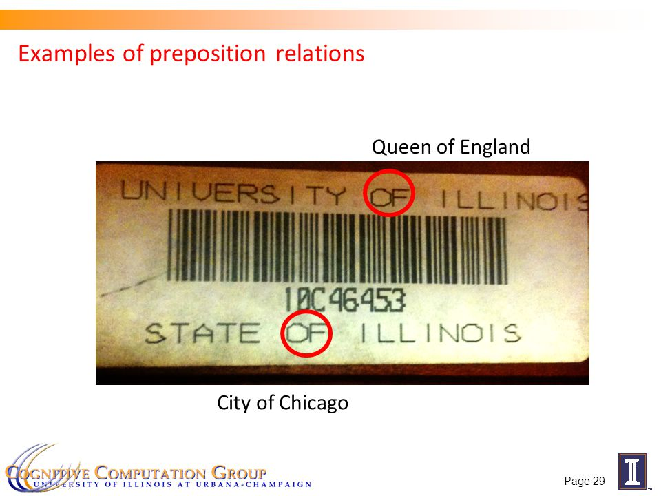 Examples of preposition relations Queen of England City of Chicago Page 29