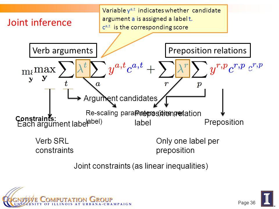 Joint inference Each argument label Argument candidates Preposition Preposition relation label Verb SRL constraints Only one label per preposition Joi