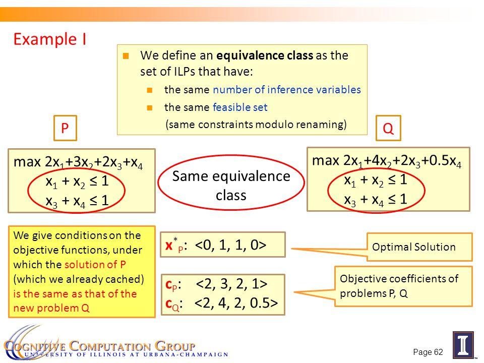 x * P : c P : c Q : max 2x 1 +4x 2 +2x 3 +0.5x 4 x 1 + x 2 1 x 3 + x 4 1 max 2x 1 +3x 2 +2x 3 +x 4 x 1 + x 2 1 x 3 + x 4 1 Example I PQ Same equivalen