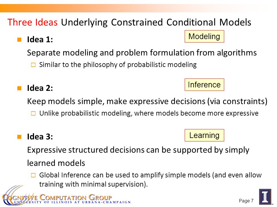 Three Ideas Underlying Constrained Conditional Models Idea 1: Separate modeling and problem formulation from algorithms Similar to the philosophy of p