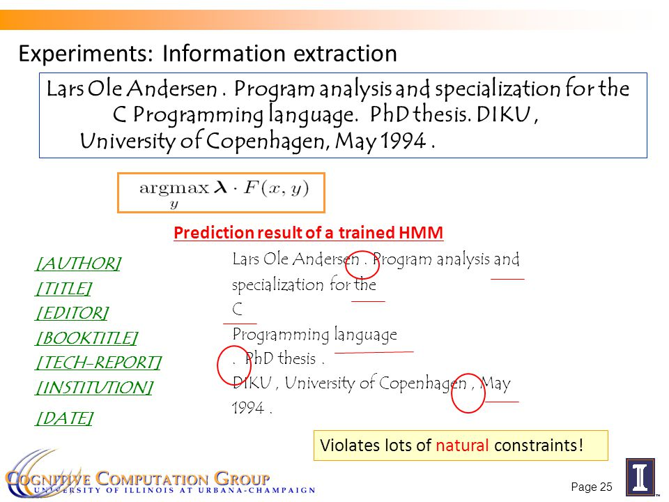 Experiments: Information extraction Prediction result of a trained HMM Lars Ole Andersen.