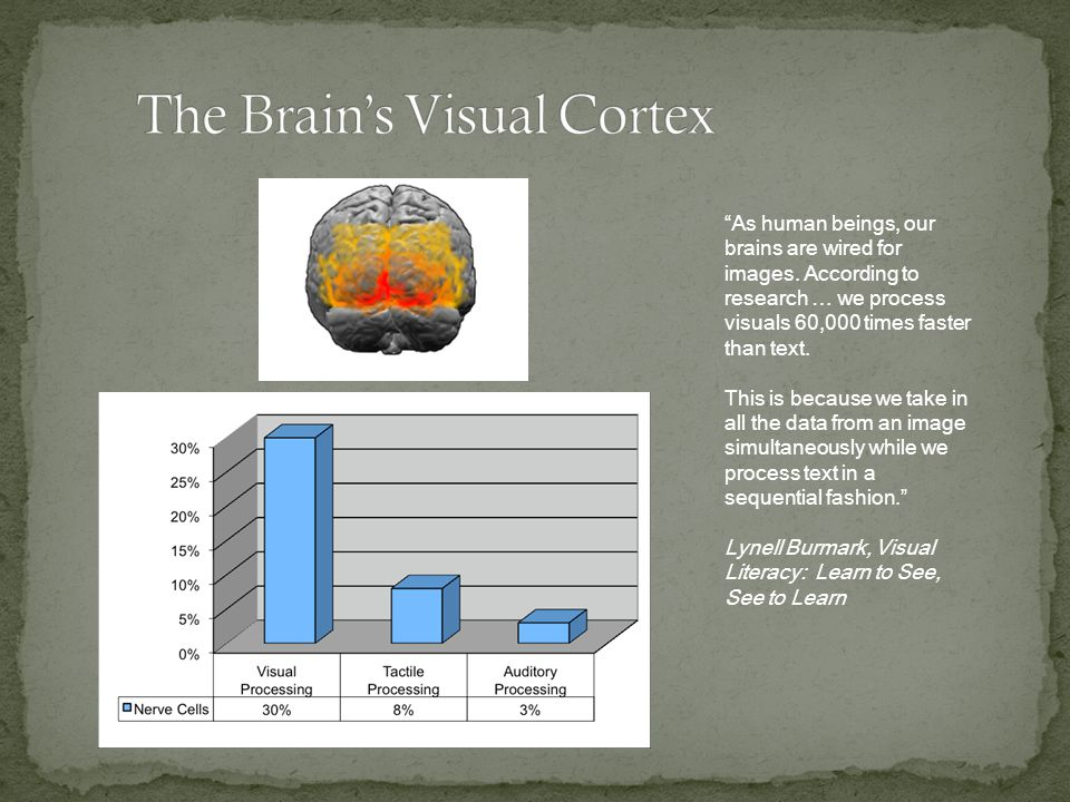As human beings, our brains are wired for images.