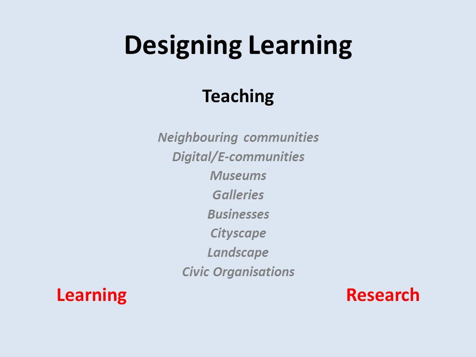 Designing Learning Teaching Neighbouring communities Digital/E-communities Museums Galleries Businesses Cityscape Landscape Civic Organisations Learning Research
