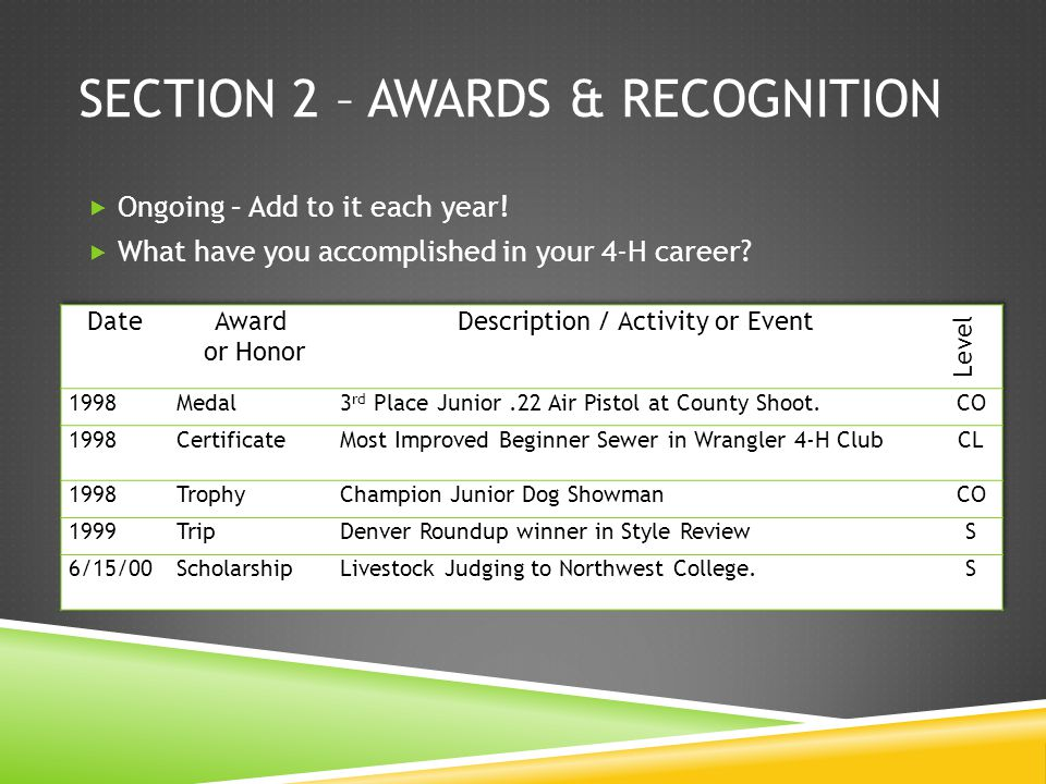 SECTION 2 – AWARDS & RECOGNITION Ongoing – Add to it each year.