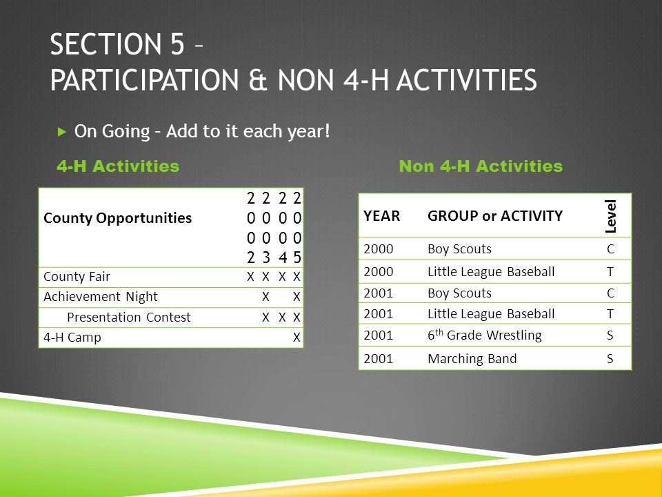 SECTION 5 – PARTICIPATION & NON 4-H ACTIVITIES On Going – Add to it each year.
