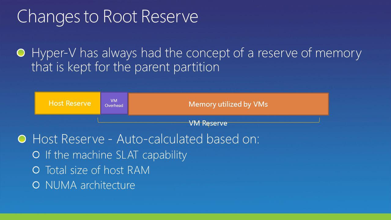 Host Reserve VM Overhead Memory utilized by VMs VM Reserve