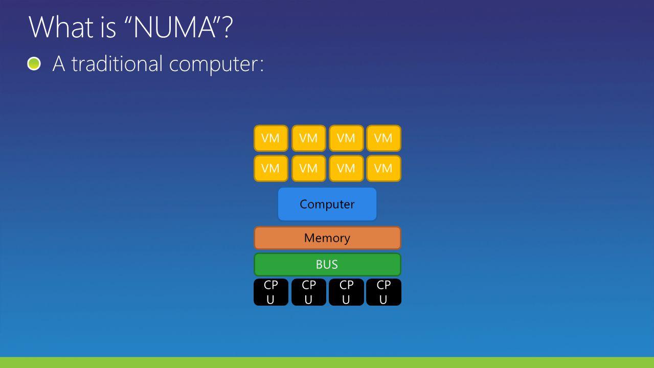 Computer CP U BUS Memory VM