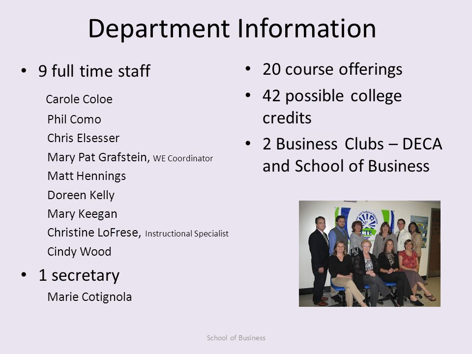 Department Information 9 full time staff Carole Coloe Phil Como Chris Elsesser Mary Pat Grafstein, WE Coordinator Matt Hennings Doreen Kelly Mary Keegan Christine LoFrese, Instructional Specialist Cindy Wood 1 secretary Marie Cotignola 20 course offerings 42 possible college credits 2 Business Clubs – DECA and School of Business School of Business