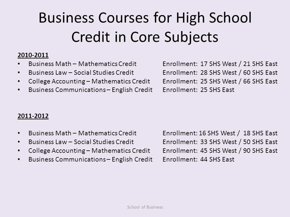 Business Courses for High School Credit in Core Subjects 2010-2011 Business Math – Mathematics Credit Enrollment: 17 SHS West / 21 SHS East Business Law – Social Studies CreditEnrollment: 28 SHS West / 60 SHS East College Accounting – Mathematics CreditEnrollment: 25 SHS West / 66 SHS East Business Communications – English CreditEnrollment: 25 SHS East 2011-2012 Business Math – Mathematics Credit Enrollment: 16 SHS West / 18 SHS East Business Law – Social Studies CreditEnrollment: 33 SHS West / 50 SHS East College Accounting – Mathematics CreditEnrollment: 45 SHS West / 90 SHS East Business Communications – English CreditEnrollment: 44 SHS East School of Business