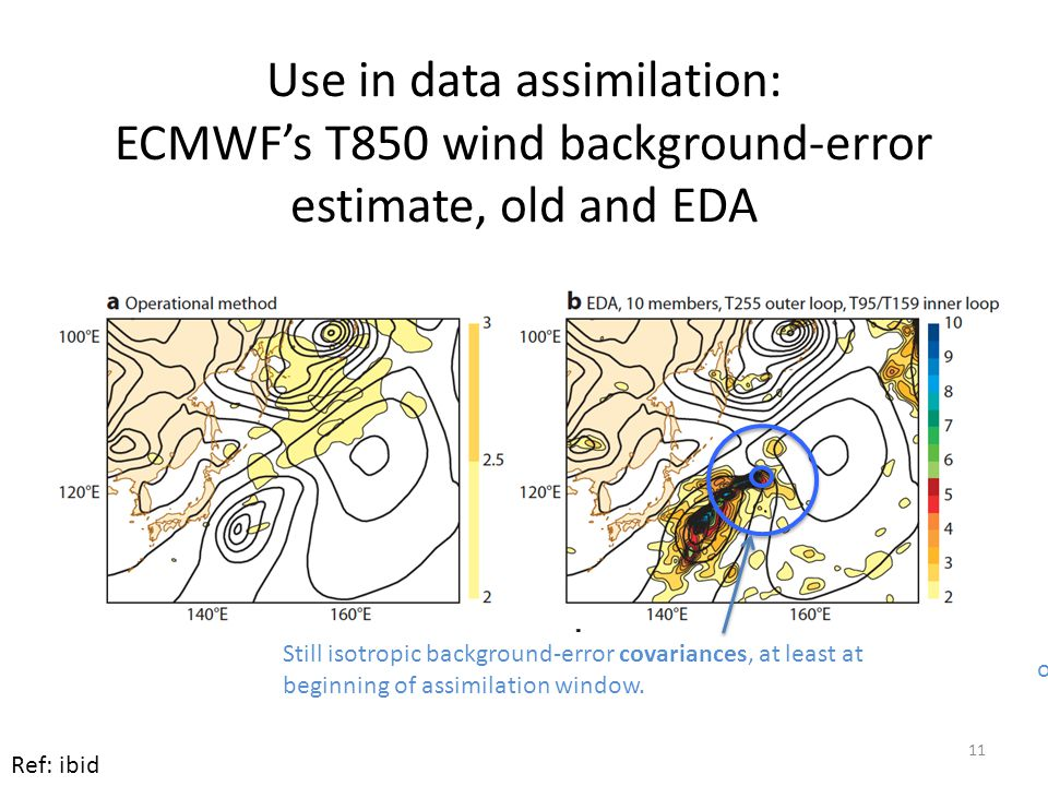 Use in data assimilation: ECMWFs T850 wind background-error estimate, old and EDA Still isotropic background-error covariances, at least at beginning of assimilation window.