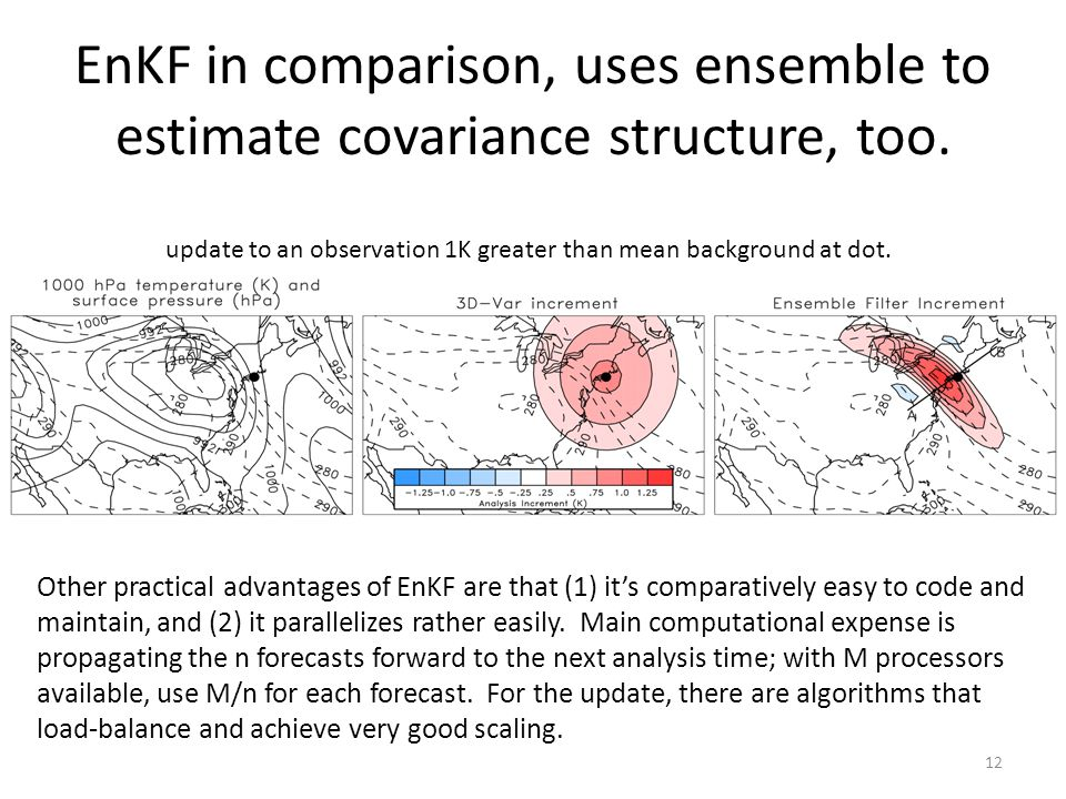 EnKF in comparison, uses ensemble to estimate covariance structure, too.