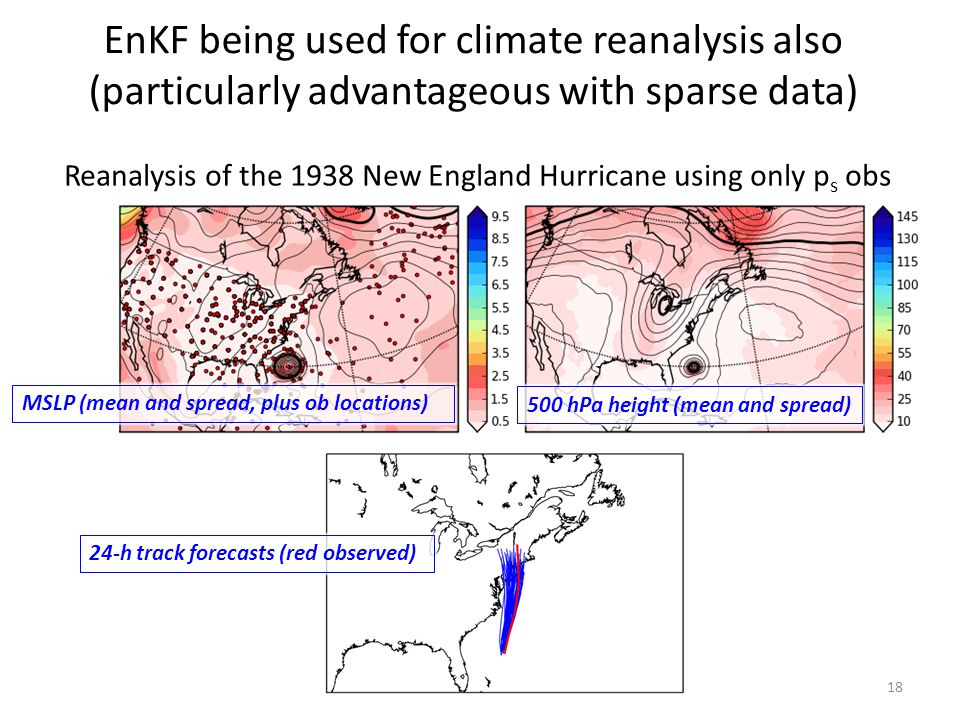 EnKF being used for climate reanalysis also (particularly advantageous with sparse data) 18 MSLP (mean and spread, plus ob locations) 500 hPa height (mean and spread) 24-h track forecasts (red observed) Reanalysis of the 1938 New England Hurricane using only p s obs