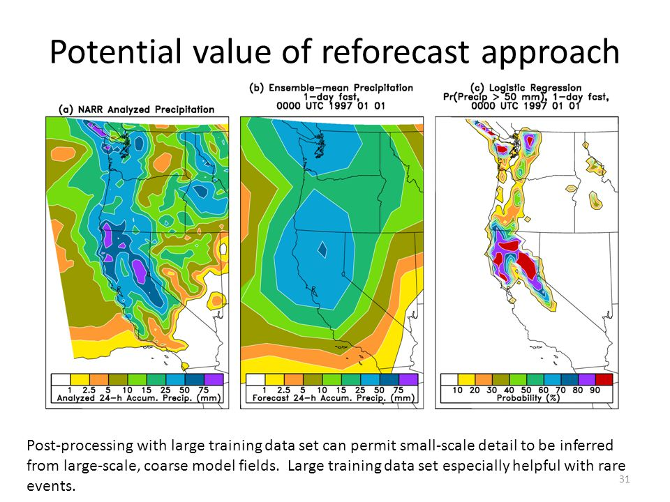 Potential value of reforecast approach 31 Post-processing with large training data set can permit small-scale detail to be inferred from large-scale, coarse model fields.