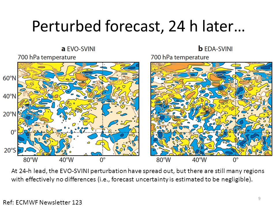 Perturbed forecast, 24 h later… Ref: ECMWF Newsletter 123 At 24-h lead, the EVO-SVINI perturbation have spread out, but there are still many regions with effectively no differences (i.e., forecast uncertainty is estimated to be negligible).