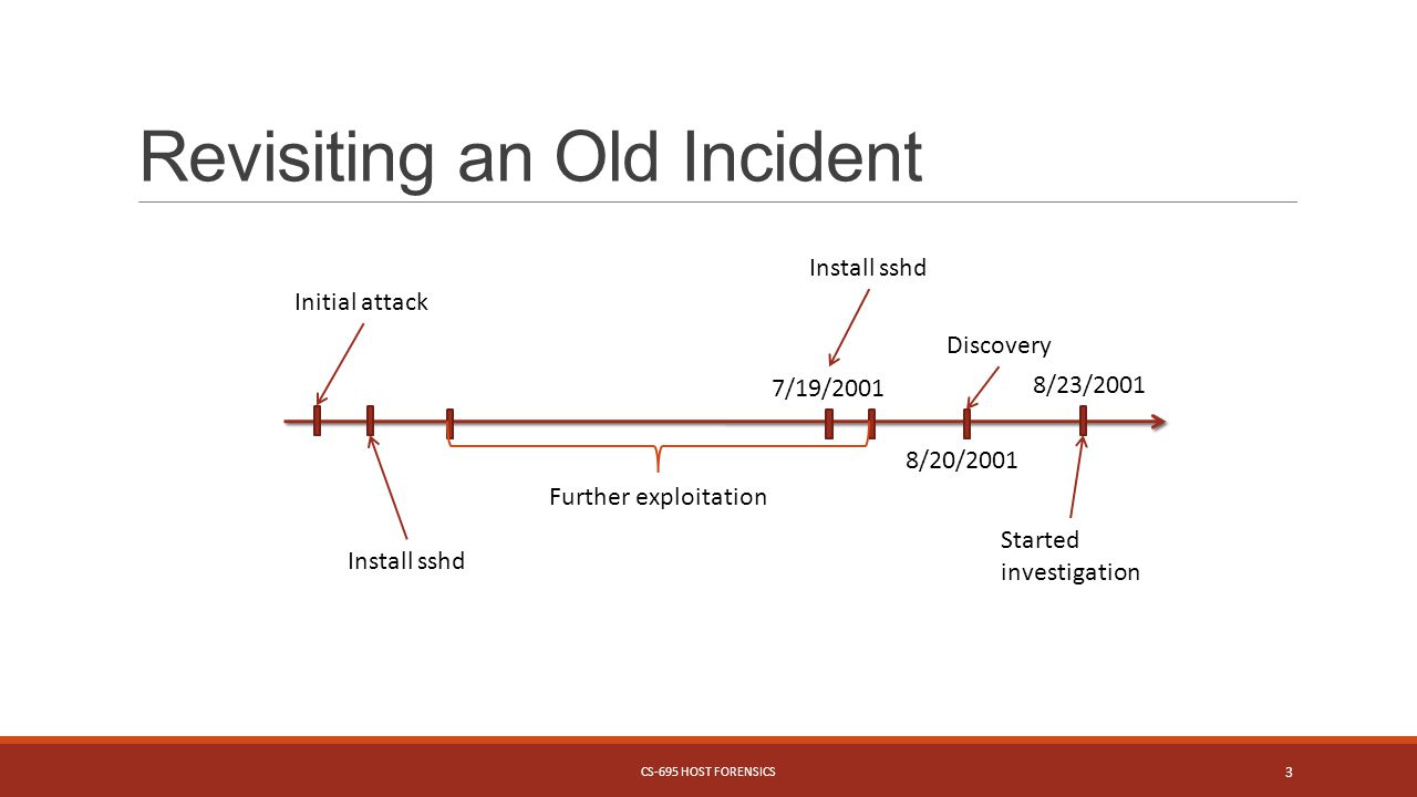 Revisiting an Old Incident Install sshd 7/19/2001 Discovery 8/20/2001 Started investigation 8/23/2001 Further exploitation Install sshd Initial attack CS-695 HOST FORENSICS 3
