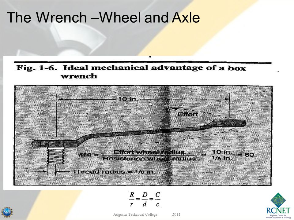 Augusta Technical College2011 The Wrench –Wheel and Axle