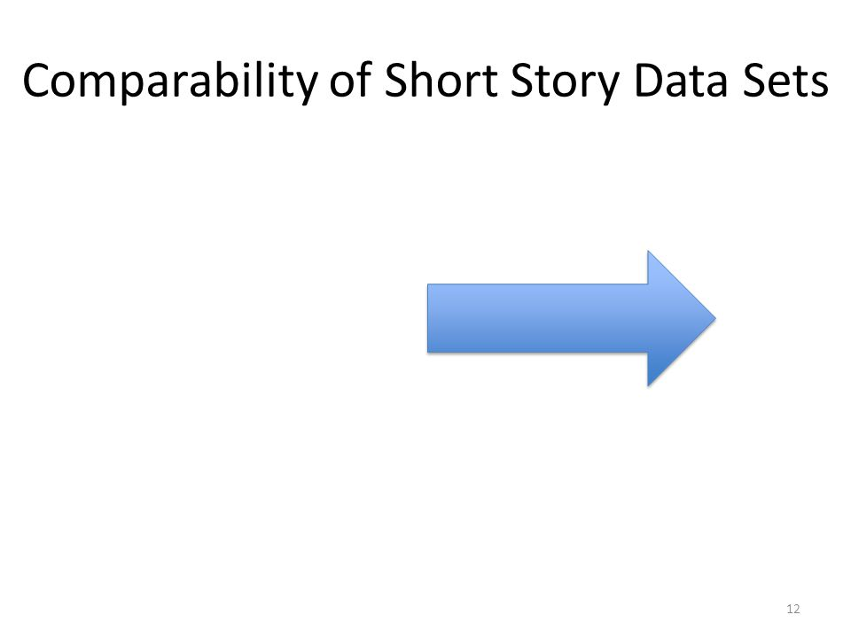 Comparability of Short Story Data Sets 12