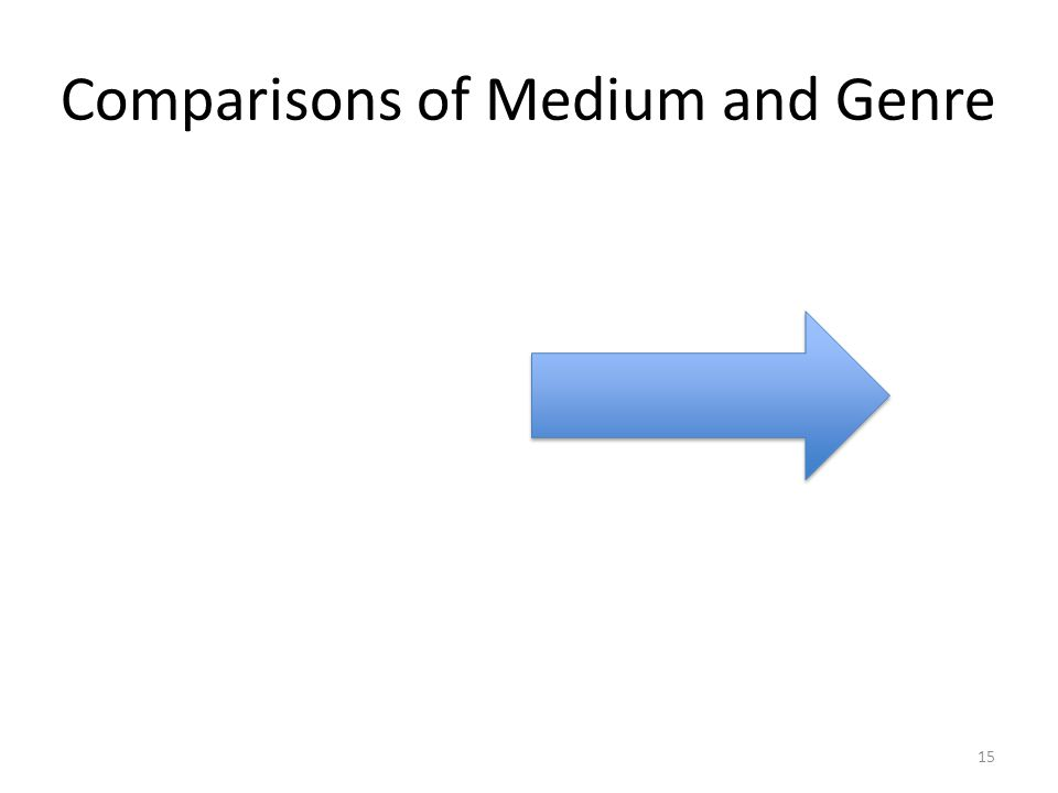 Comparisons of Medium and Genre 15