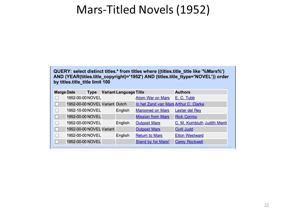 Mars-Titled Novels (1952) 22